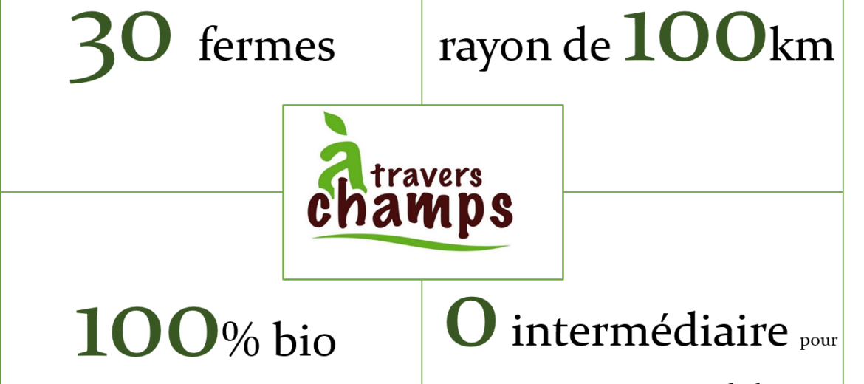 A Travers Champs, un magasin de producteurs sans intermédiaire